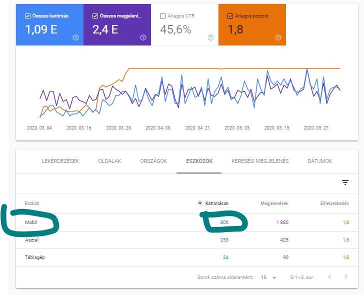 google-search-console-eszkoz